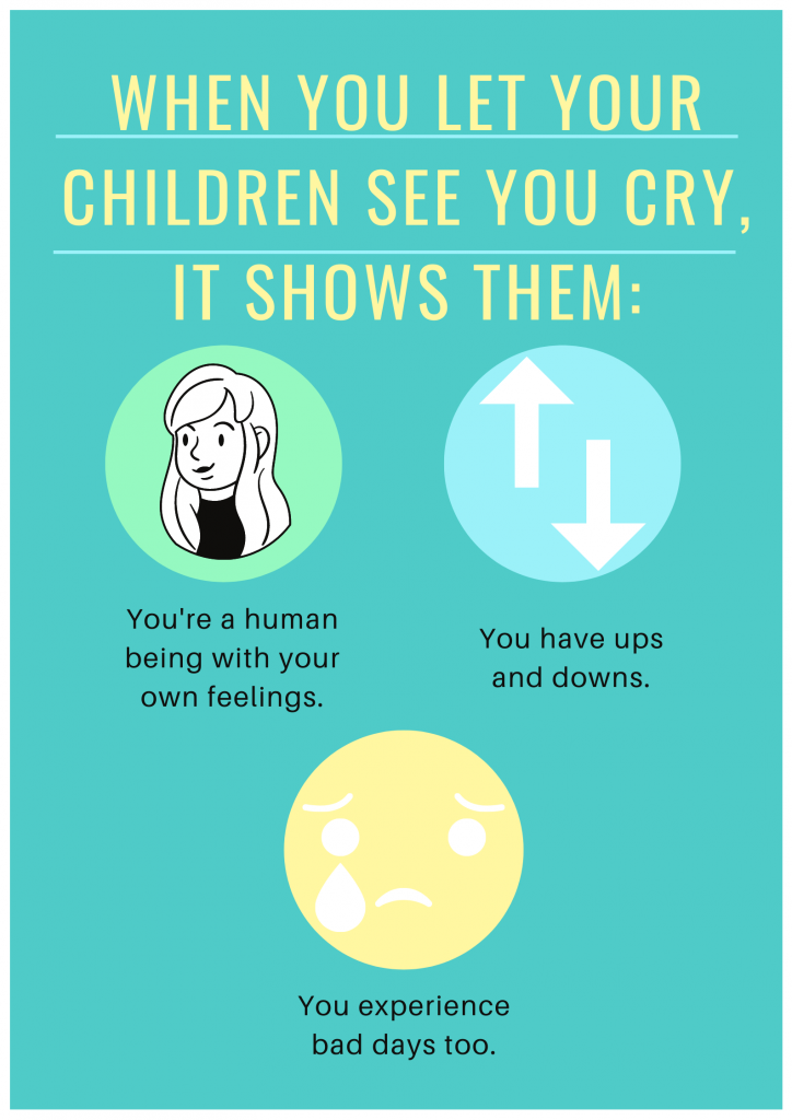 benefits to showing your emotions in front of your children