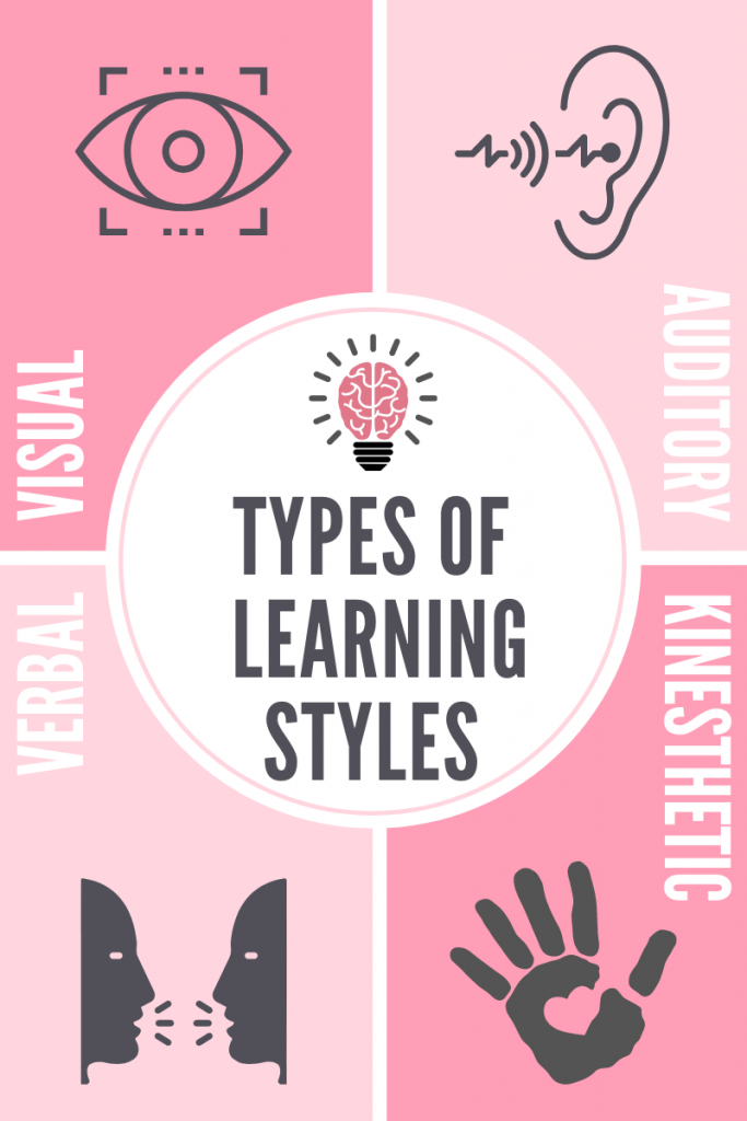 types of learning styles