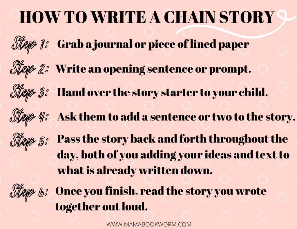 how to write a chain story