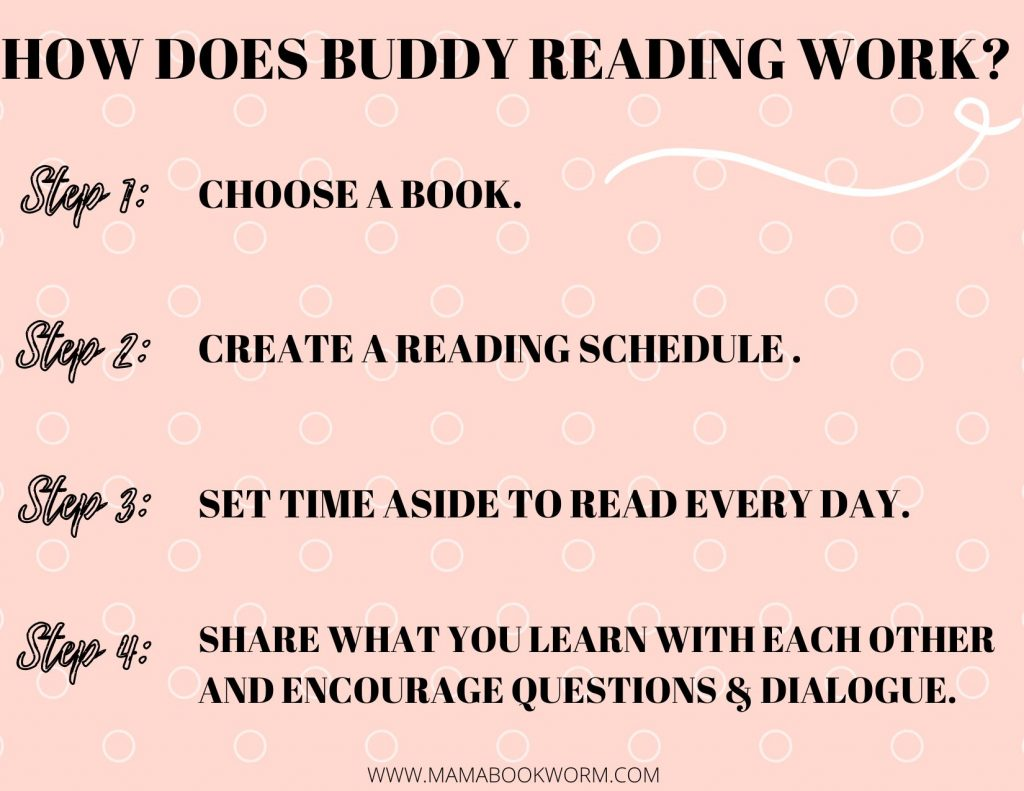 how does shared reading work?